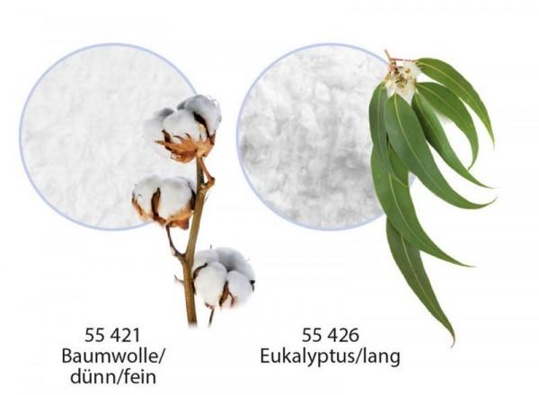 Baumwolle Fasern Cellulose Creartec artidee